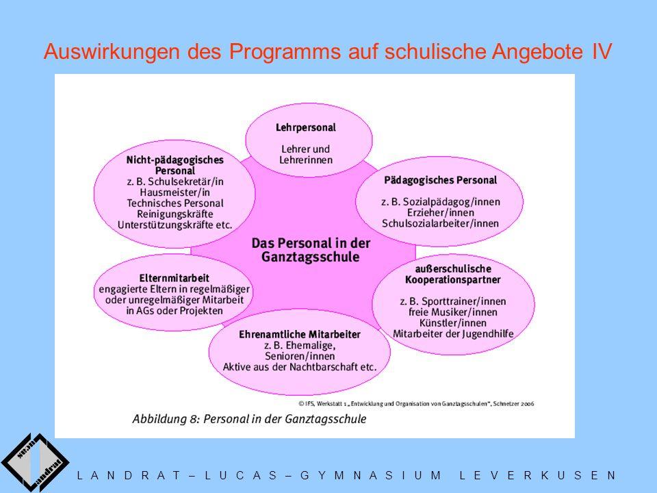 L A N D R A T – L U C A S – G Y M N A S I U M L E V E R K U S E N Auswirkungen des Programms auf schulische Angebote IV