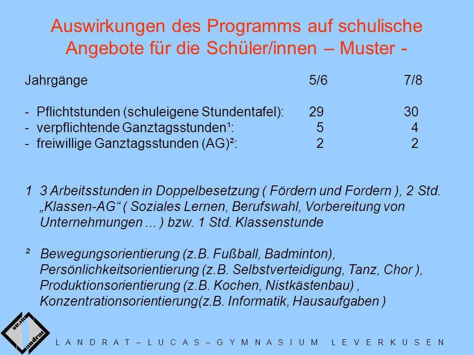 L A N D R A T – L U C A S – G Y M N A S I U M L E V E R K U S E N Auswirkungen des Programms auf schulische Angebote für die Schüler/innen – Muster - Jahrgänge 5/67/8 - Pflichtstunden (schuleigene Stundentafel):2930 - verpflichtende Ganztagsstunden¹: 5 4 - freiwillige Ganztagsstunden (AG)²: 2 2 13 Arbeitsstunden in Doppelbesetzung ( Fördern und Fordern ), 2 Std.