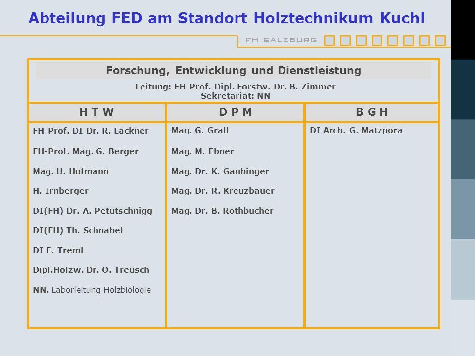 fh salzburg Abteilung FED am Standort Holztechnikum Kuchl Forschung, Entwicklung und Dienstleistung Leitung: FH-Prof. Dipl. Forstw. Dr. B. Zimmer Sekr