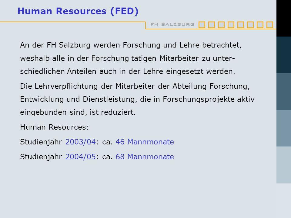 fh salzburg Human Resources (FED) An der FH Salzburg werden Forschung und Lehre betrachtet, weshalb alle in der Forschung tätigen Mitarbeiter zu unter- schiedlichen Anteilen auch in der Lehre eingesetzt werden.