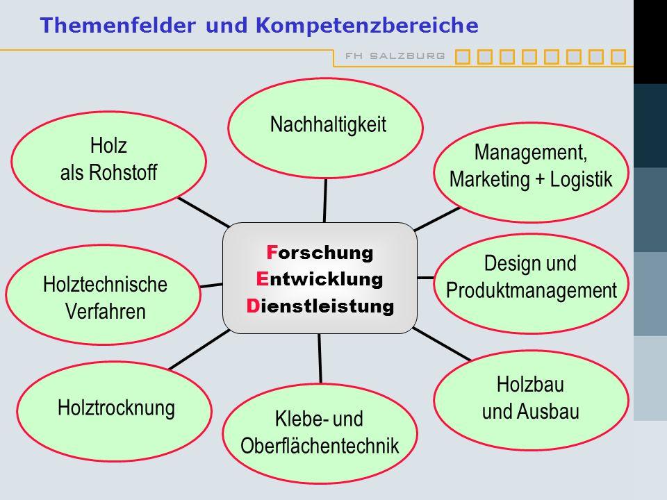 fh salzburg Themenfelder und Kompetenzbereiche Forschung Entwicklung Dienstleistung Holz als Rohstoff HolztrocknungNachhaltigkeit Holztechnische Verfa