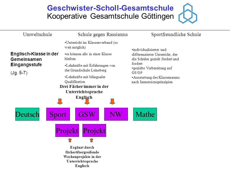 Geschwister-Scholl-Gesamtschule Kooperative Gesamtschule Göttingen Umweltschule Schule gegen Rassismus Sportfreundliche Schule Englisch-Klasse in der