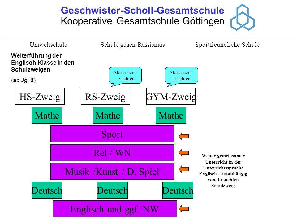 Geschwister-Scholl-Gesamtschule Kooperative Gesamtschule Göttingen Umweltschule Schule gegen Rassismus Sportfreundliche Schule Sport Rel / WN Musik /K