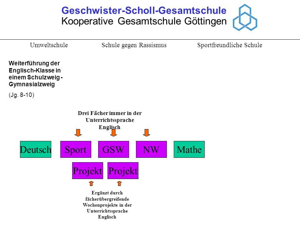 Geschwister-Scholl-Gesamtschule Kooperative Gesamtschule Göttingen Umweltschule Schule gegen Rassismus Sportfreundliche Schule Weiterführung der Engli