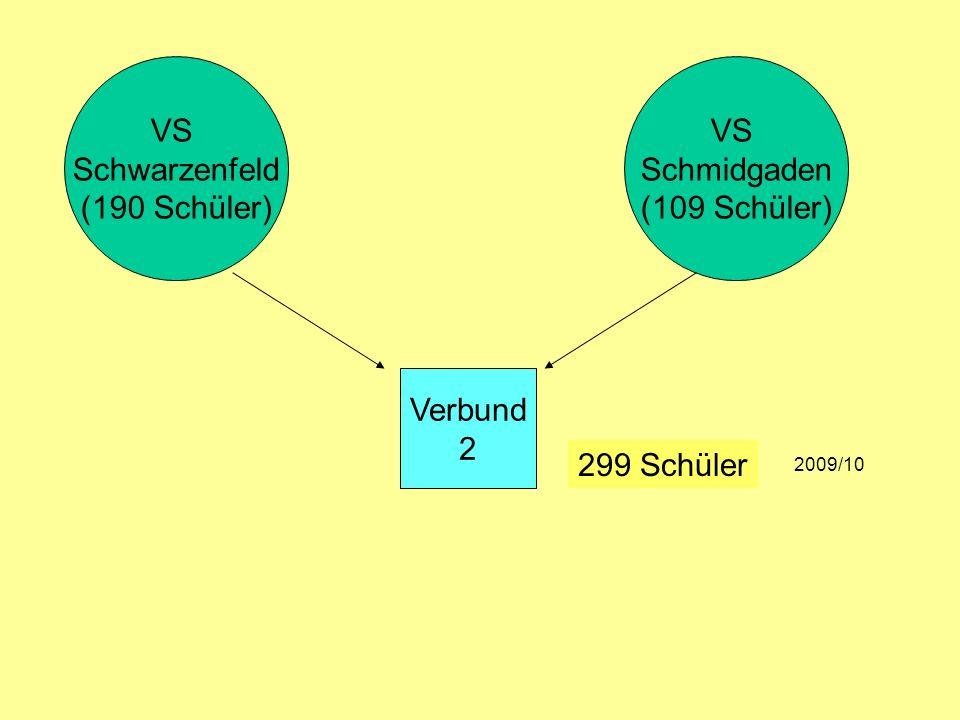VS Schwarzenfeld (190 Schüler) VS Schmidgaden (109 Schüler) 299 Schüler 2009/10 Verbund 2