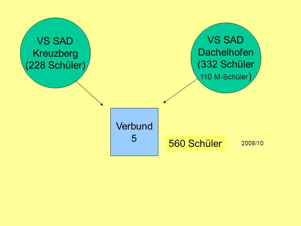 VS SAD Kreuzberg (228 Schüler) VS SAD Dachelhofen (332 Schüler 110 M-Schüler ) 560 Schüler 2009/10 Verbund 5