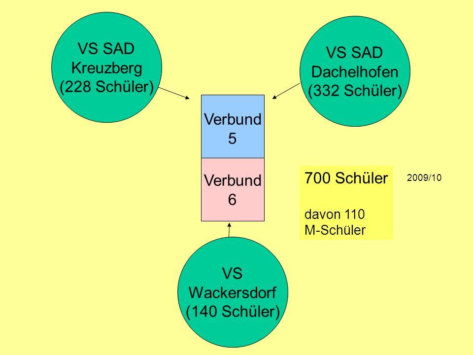 VS SAD Kreuzberg (228 Schüler) VS SAD Dachelhofen (332 Schüler) 700 Schüler davon 110 M-Schüler VS Wackersdorf (140 Schüler) 2009/10 Verbund 5 Verbund