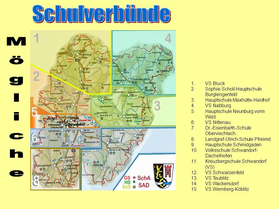 1.VS Bruck 2.Sophie-Scholl-Hauptschule Burglengenfeld 3.Hauptschule Maxhütte-Haidhof 4.VS Nabburg 5.Hauptschule Neunburg vorm Wald 6.VS Nittenau 7.Dr.