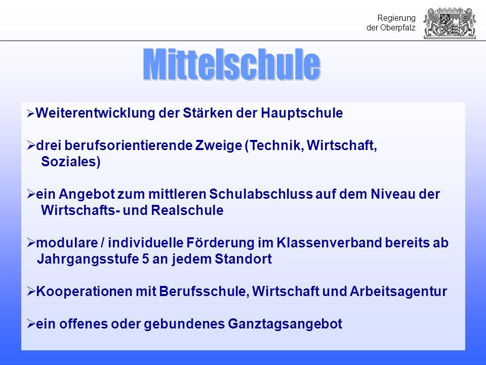 Regierung der Oberpfalz Weiterentwicklung der Stärken der Hauptschule drei berufsorientierende Zweige (Technik, Wirtschaft, Soziales) ein Angebot zum