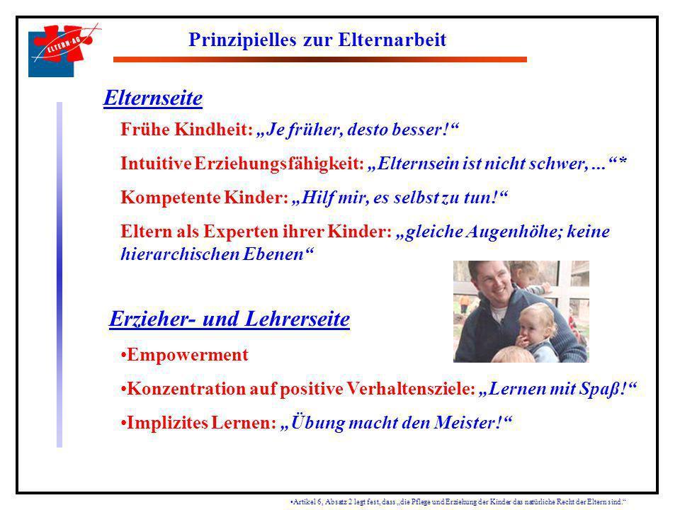 April 2004 – Dezember 2005 > 20 ELTERN-AG-Gruppen mit > 150 Eltern (homogene Gruppen) mit ca.