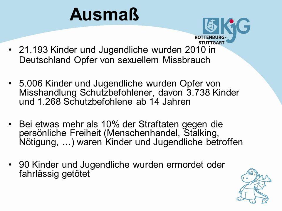 Ausmaß 21.193 Kinder und Jugendliche wurden 2010 in Deutschland Opfer von sexuellem Missbrauch 5.006 Kinder und Jugendliche wurden Opfer von Misshandl