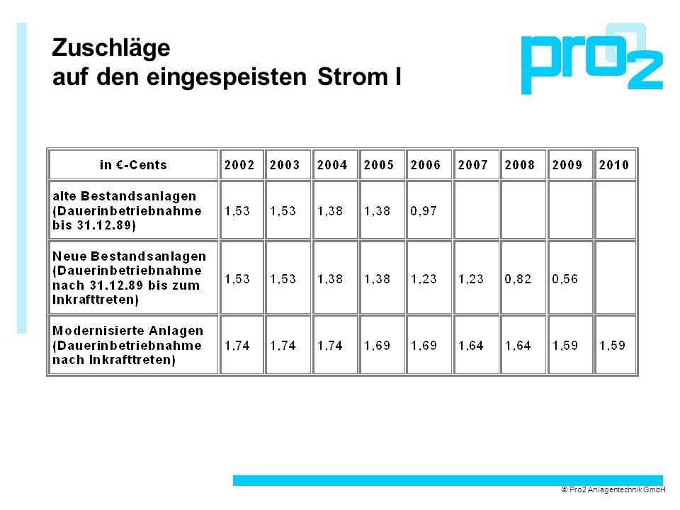 Zuschläge auf den eingespeisten Strom I © Pro2 Anlagentechnik GmbH