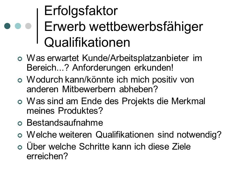 Erfolgsfaktor Erwerb wettbewerbsfähiger Qualifikationen Was erwartet Kunde/Arbeitsplatzanbieter im Bereich...? Anforderungen erkunden! Wodurch kann/kö