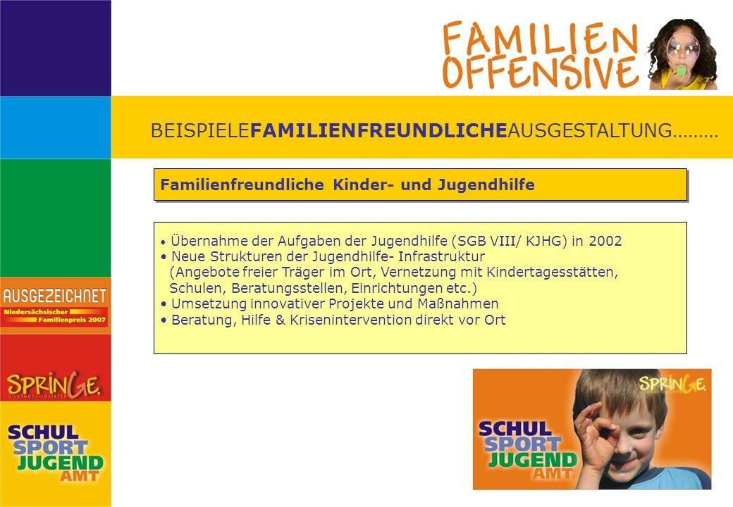 BEISPIELEFAMILIENFREUNDLICHEAUSGESTALTUNG……… Familienfreundliche Kinder- und Jugendhilfe Übernahme der Aufgaben der Jugendhilfe (SGB VIII/ KJHG) in 20