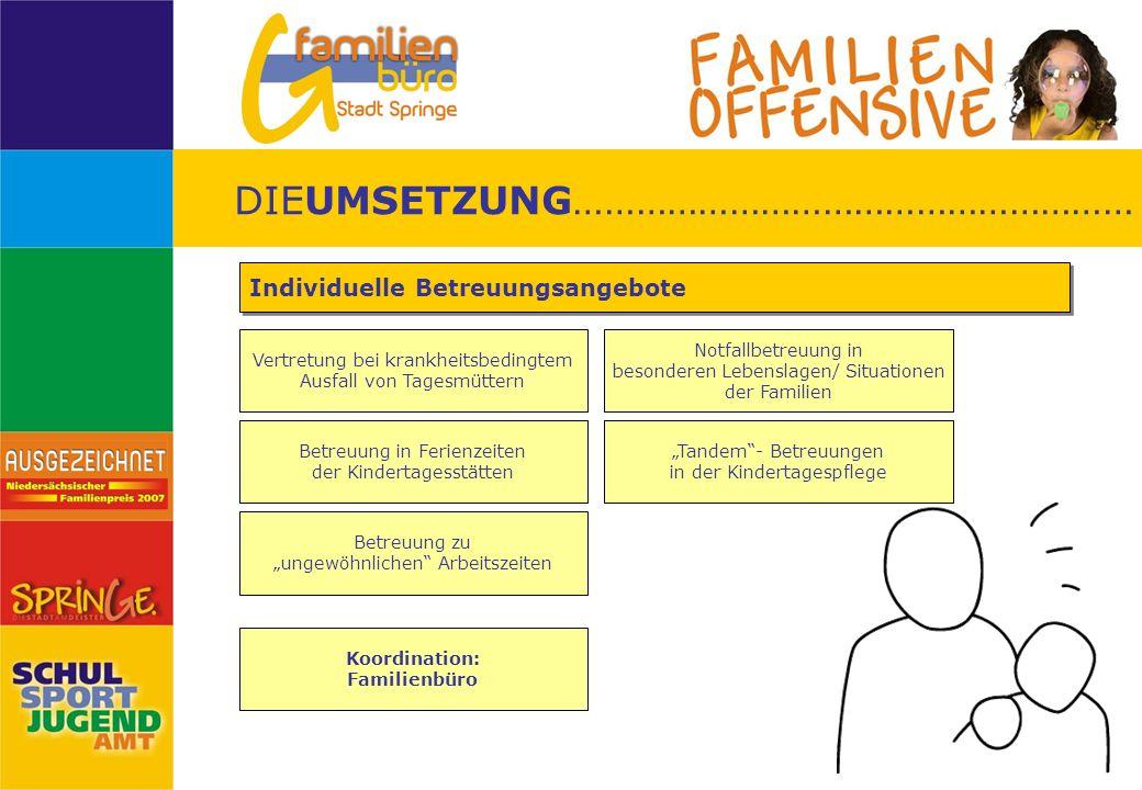 Vertretung bei krankheitsbedingtem Ausfall von Tagesmüttern Individuelle Betreuungsangebote Notfallbetreuung in besonderen Lebenslagen/ Situationen de