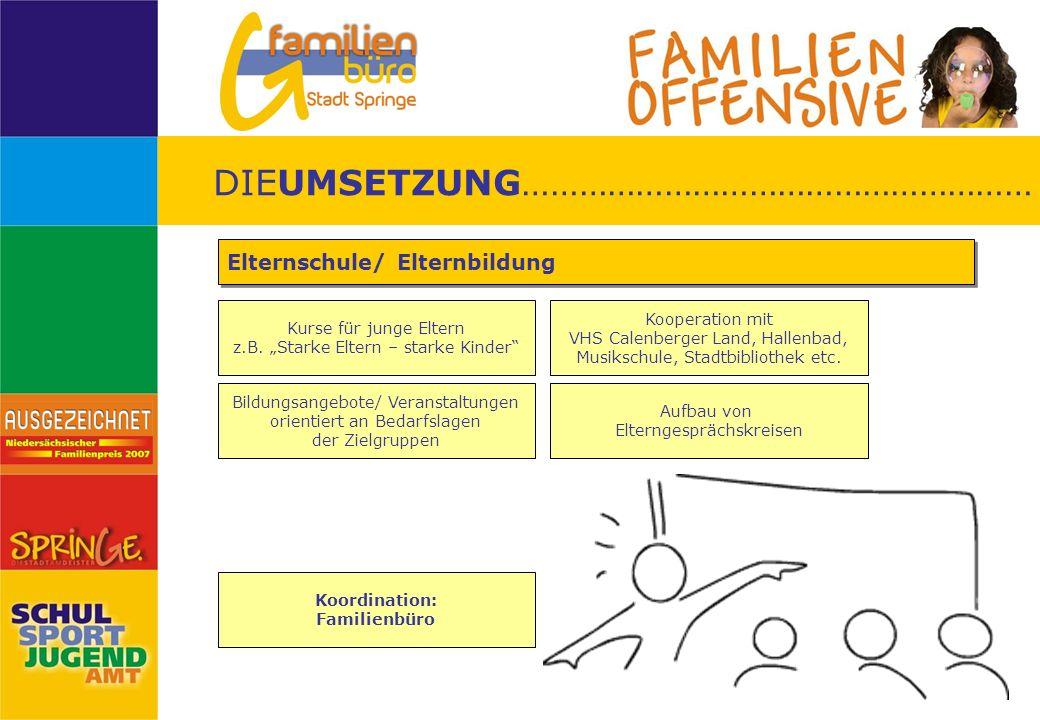Kurse für junge Eltern z.B. Starke Eltern – starke Kinder Elternschule/ Elternbildung Kooperation mit VHS Calenberger Land, Hallenbad, Musikschule, St