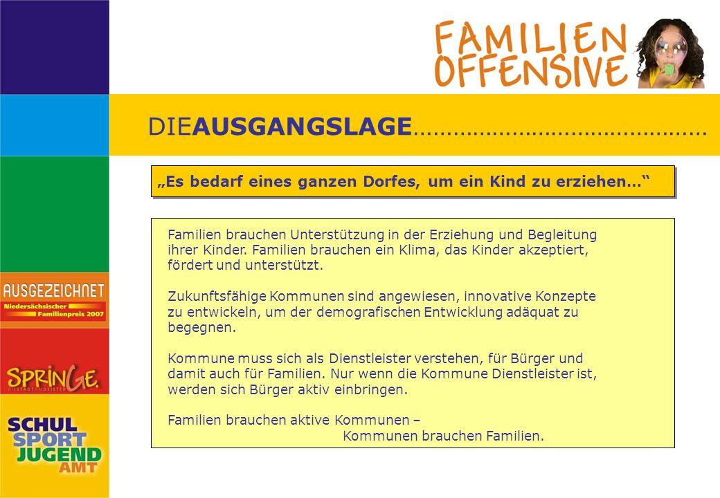 DIEZIELSETZUNG……..………………………………… Im Frühjahr 2005 hat die Stadt Springe die Familien-Offensive gestartet, eine Kampagne, die mehrere Ziele verfolgt.