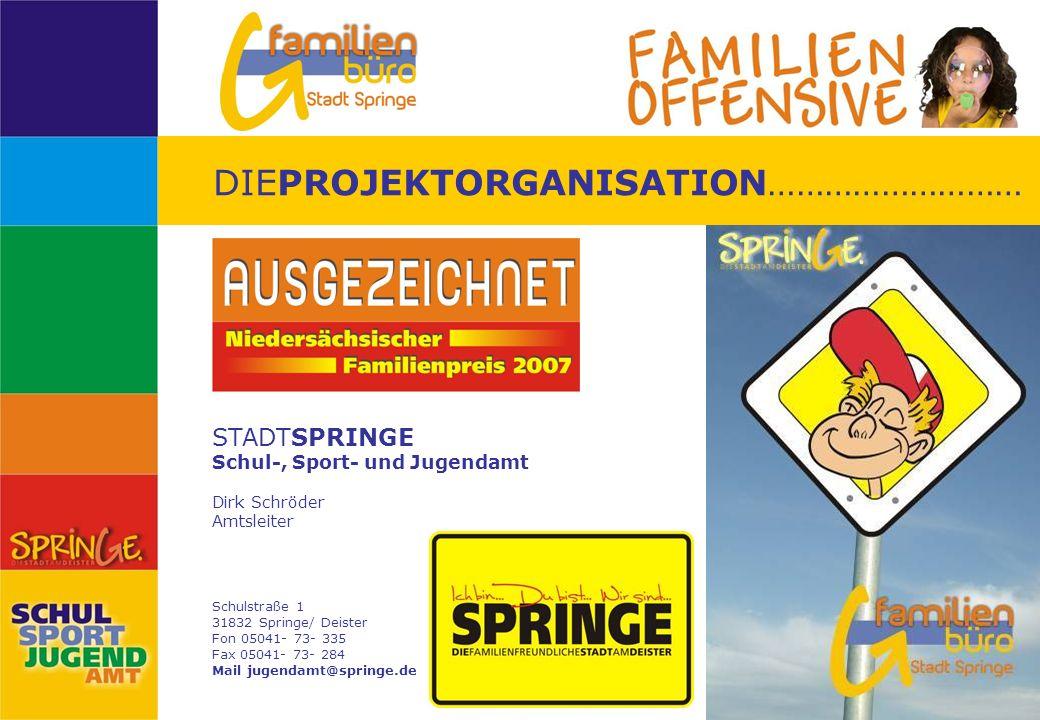 DIEPROJEKTORGANISATION……………………… STADTSPRINGE Schul-, Sport- und Jugendamt Dirk Schröder Amtsleiter Schulstraße 1 31832 Springe/ Deister Fon 05041- 73-