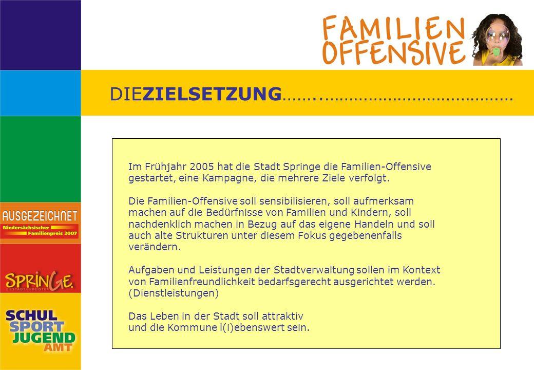 DIEZIELSETZUNG……..………………………………… Im Frühjahr 2005 hat die Stadt Springe die Familien-Offensive gestartet, eine Kampagne, die mehrere Ziele verfolgt. Di