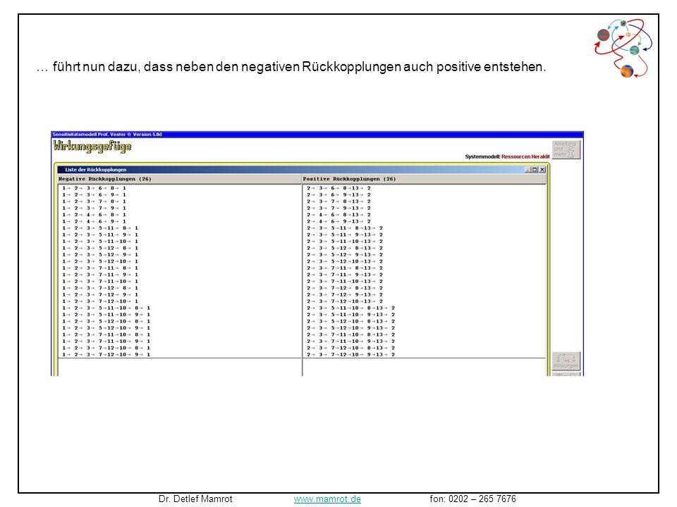 Dieselbe zusätzliche Wirkung im Wirkungsgefüge aufgenommen … Dr. Detlef Mamrot www.mamrot.de fon: 0202 – 265 7676www.mamrot.de
