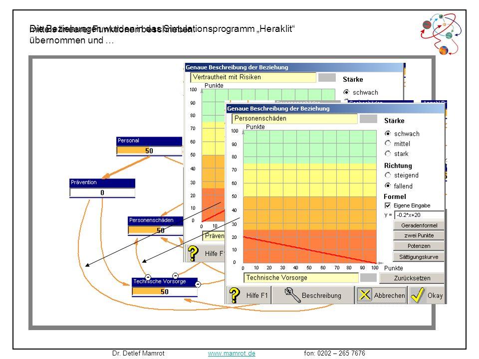 Die Beziehungen wurden in das Simulationsprogramm Heraklit übernommen und … mittels linearer Funktionen beschrieben.