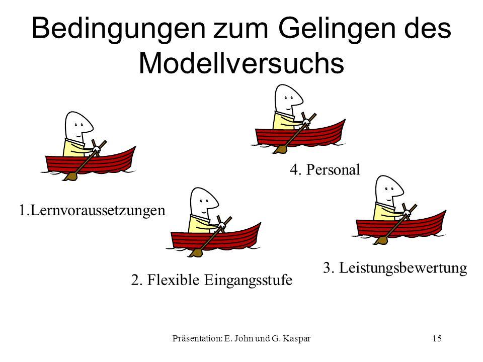 Bedingungen zum Gelingen des Modellversuchs Präsentation: E. John und G. Kaspar15 1.Lernvoraussetzungen 2. Flexible Eingangsstufe 4. Personal 3. Leist