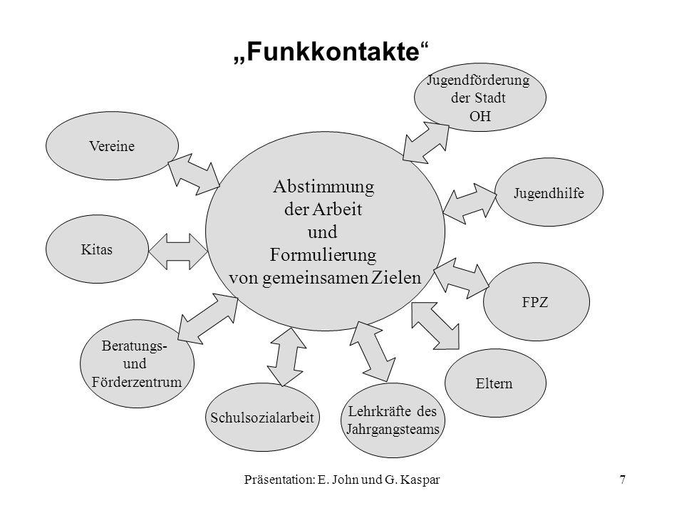 FLEXIBLE EINGANGSSTUFE Blockmodell der Waldschule