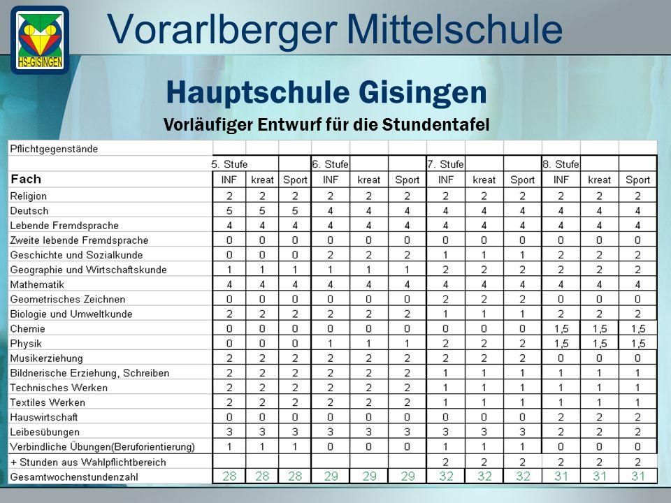 Vorarlberger Mittelschule Vorläufiger Entwurf für die Stundentafel Hauptschule Gisingen