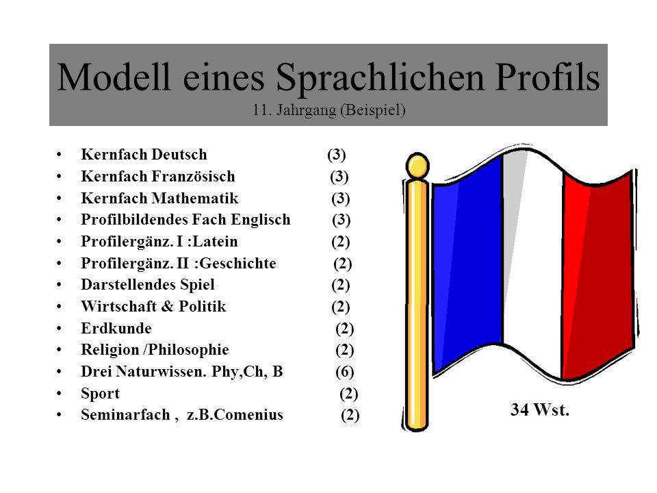 Modell eines Sprachlichen Profils 11. Jahrgang (Beispiel) Kernfach Deutsch (3) Kernfach Französisch (3) Kernfach Mathematik (3) Profilbildendes Fach E