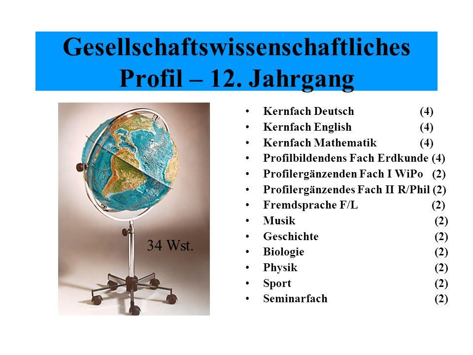 Gesellschaftswissenschaftliches Profil – 12. Jahrgang Kernfach Deutsch (4) Kernfach English (4) Kernfach Mathematik (4) Profilbildendens Fach Erdkunde