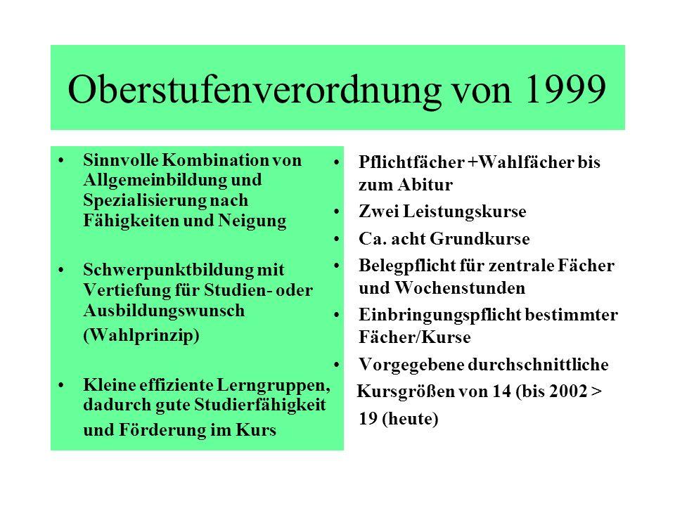 Oberstufenverordnung von 1999 Sinnvolle Kombination von Allgemeinbildung und Spezialisierung nach Fähigkeiten und Neigung Schwerpunktbildung mit Verti