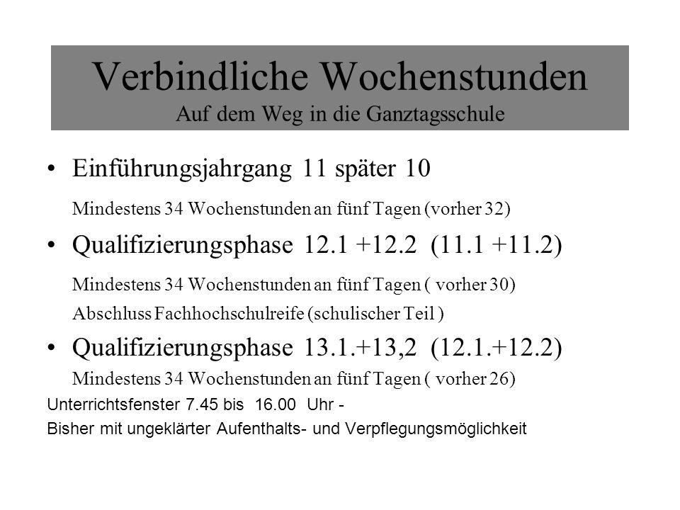 Künstlerisches Profil 12.