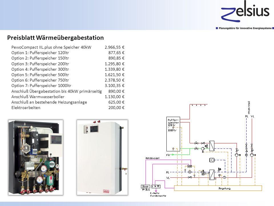 Preisblatt Wärmeübergabestation PewoCompact IIL.plus ohne Speicher 40kW 2.966,55 Option 1: Pufferspeicher 120ltr 877,65 Option 2: Pufferspeicher 150lt