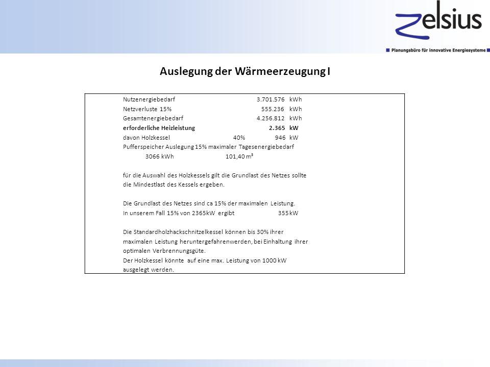 Auslegung der Wärmeerzeugung I Nutzenergiebedarf 3.701.576kWh Netzverluste 15% 555.236kWh Gesamtenergiebedarf 4.256.812kWh erforderliche Heizleistung