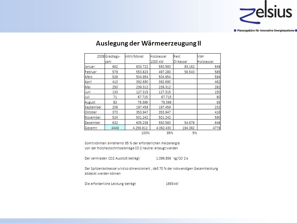Nahwärmehauptleitung Ø DN315/100Hausanschluss