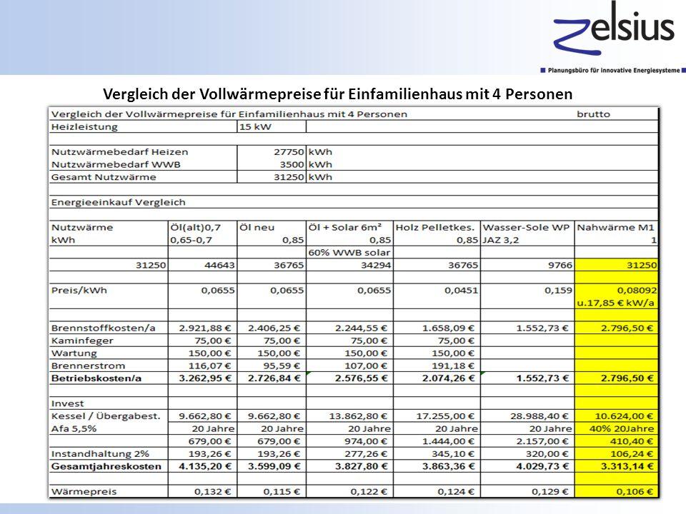Anschlußkosten Nahwärme Grafenhausen Angebot Anschlußkosten Nahwärme GrafenhausenAngebot Pos.Artikel LeistungEinzelpreisAnzahlGesamtpreis Pos.