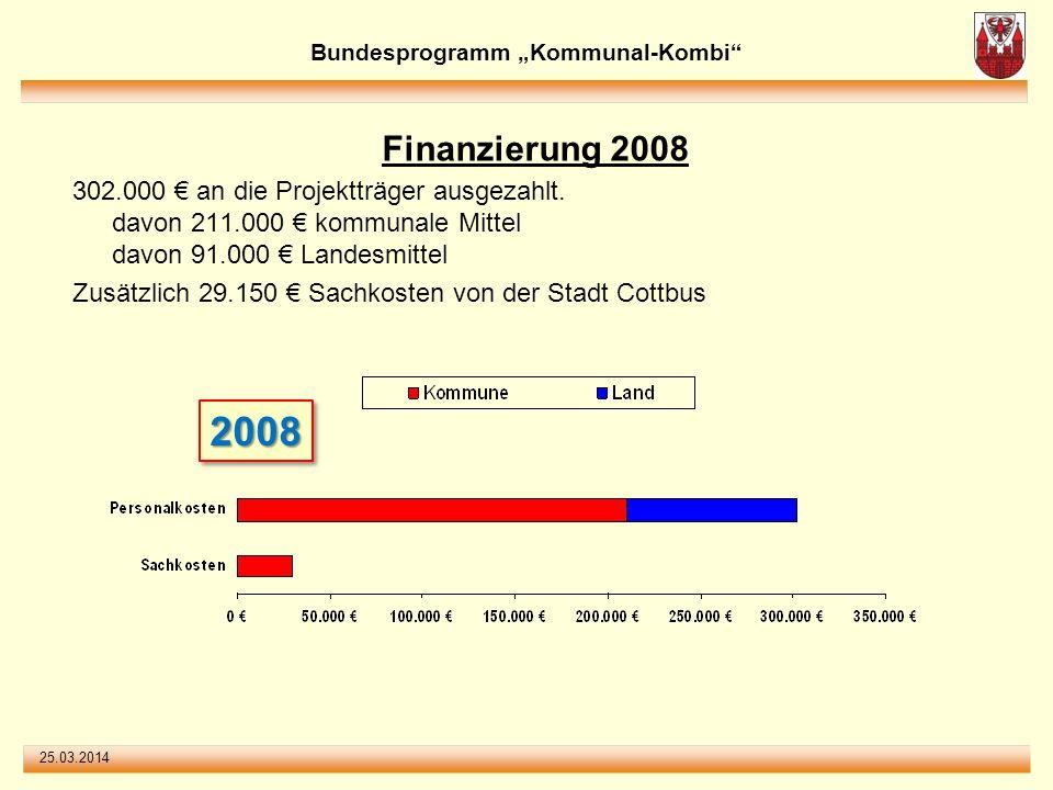 25.03.2014 Finanzierung 2008 302.000 an die Projektträger ausgezahlt. davon 211.000 kommunale Mittel davon 91.000 Landesmittel Zusätzlich 29.150 Sachk