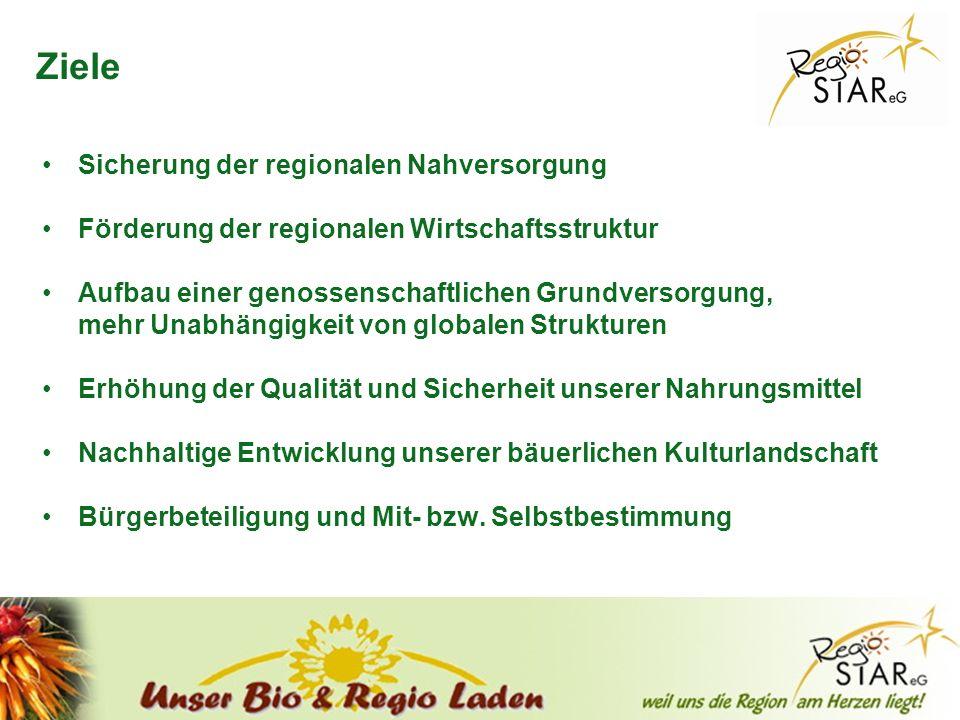 © FH-Prof. Dr. Bernhard Zimmer – Piding, 20.10.2011 Ziele Sicherung der regionalen Nahversorgung Förderung der regionalen Wirtschaftsstruktur Aufbau e