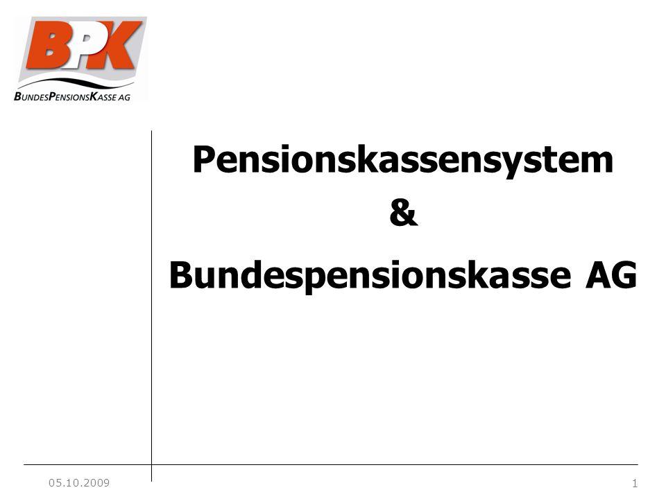 Einleitung 1 Pensionskassensystem Bundespensionskasse KV vom 10.Juli 2009 Veranlagung Eigenbeiträge Kommunikation Pensionskassensystem & Bundespensionskasse AG 05.10.2009