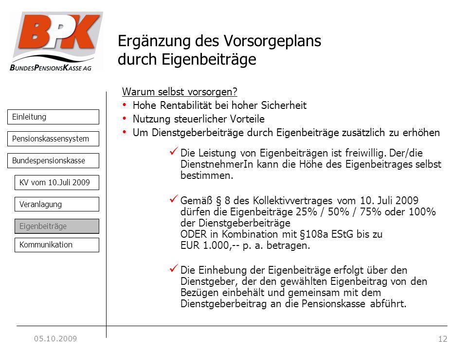 Einleitung 12 Pensionskassensystem Bundespensionskasse KV vom 10.Juli 2009 Veranlagung Eigenbeiträge Kommunikation Ergänzung des Vorsorgeplans durch E