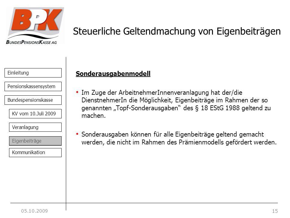 Einleitung 15 Pensionskassensystem Bundespensionskasse KV vom 10.Juli 2009 Veranlagung Eigenbeiträge Kommunikation Steuerliche Geltendmachung von Eige