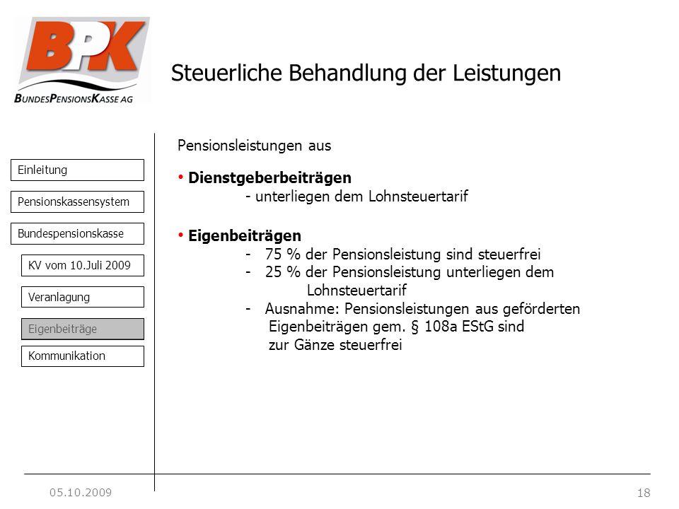 Einleitung 18 Pensionskassensystem Bundespensionskasse KV vom 10.Juli 2009 Veranlagung Eigenbeiträge Kommunikation Steuerliche Behandlung der Leistung