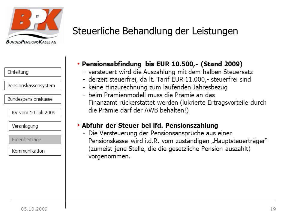 Einleitung 19 Pensionskassensystem Bundespensionskasse KV vom 10.Juli 2009 Veranlagung Eigenbeiträge Kommunikation Steuerliche Behandlung der Leistung