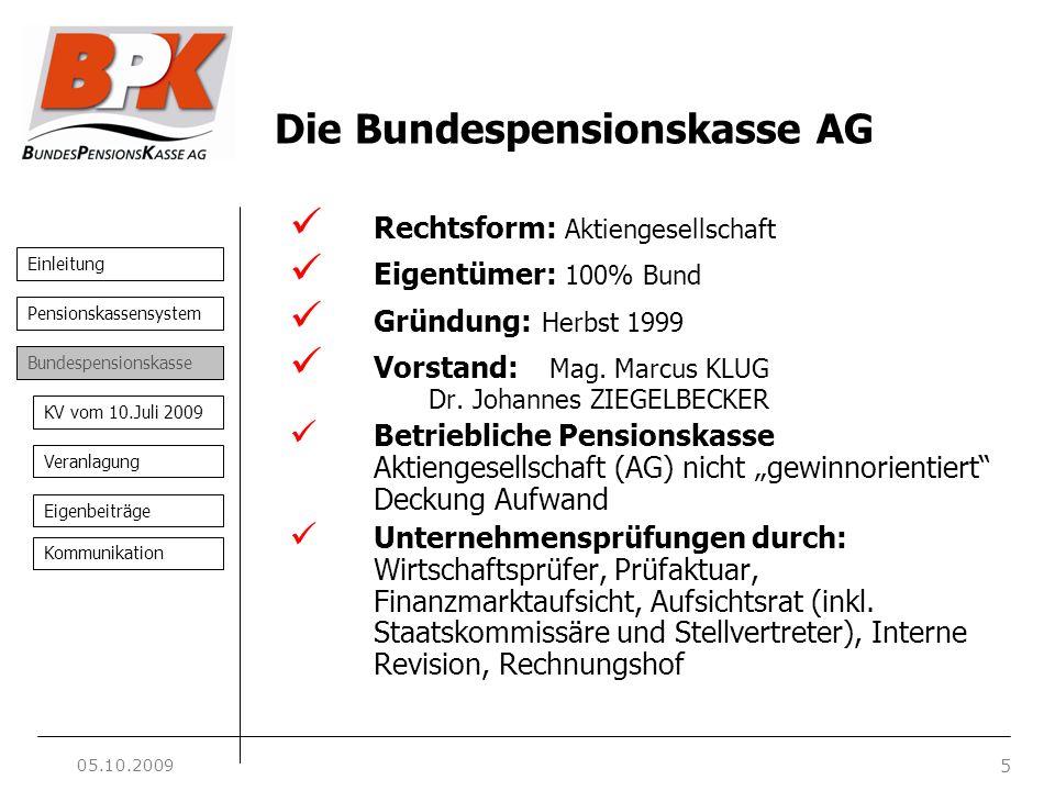 Einleitung 5 Pensionskassensystem Bundespensionskasse KV vom 10.Juli 2009 Veranlagung Eigenbeiträge Kommunikation Die Bundespensionskasse AG Rechtsfor