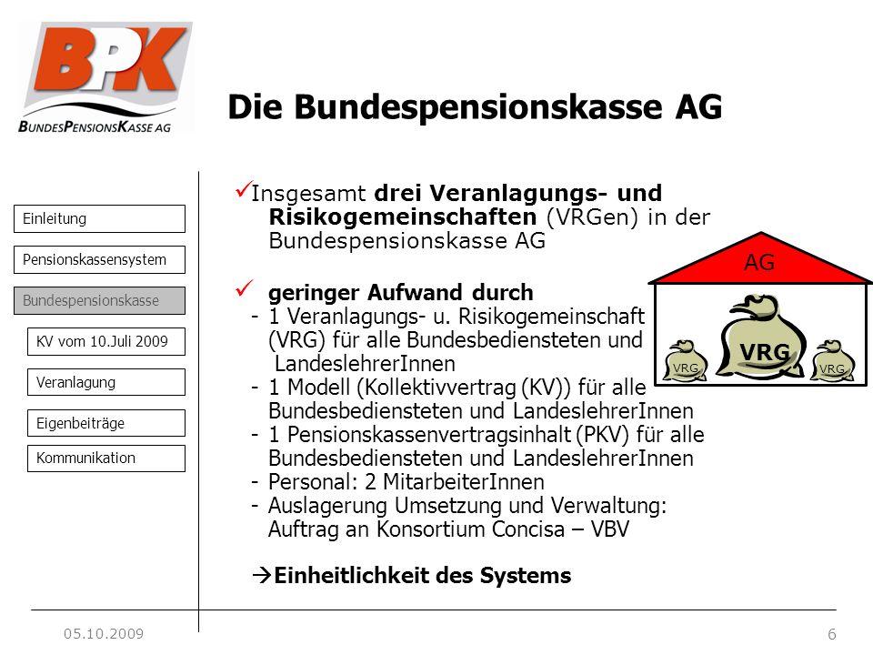 Einleitung 7 Pensionskassensystem Bundespensionskasse KV vom 10.Juli 2009 Veranlagung Eigenbeiträge Kommunikation Die wesentlichsten Punkte des KVs vom 10.