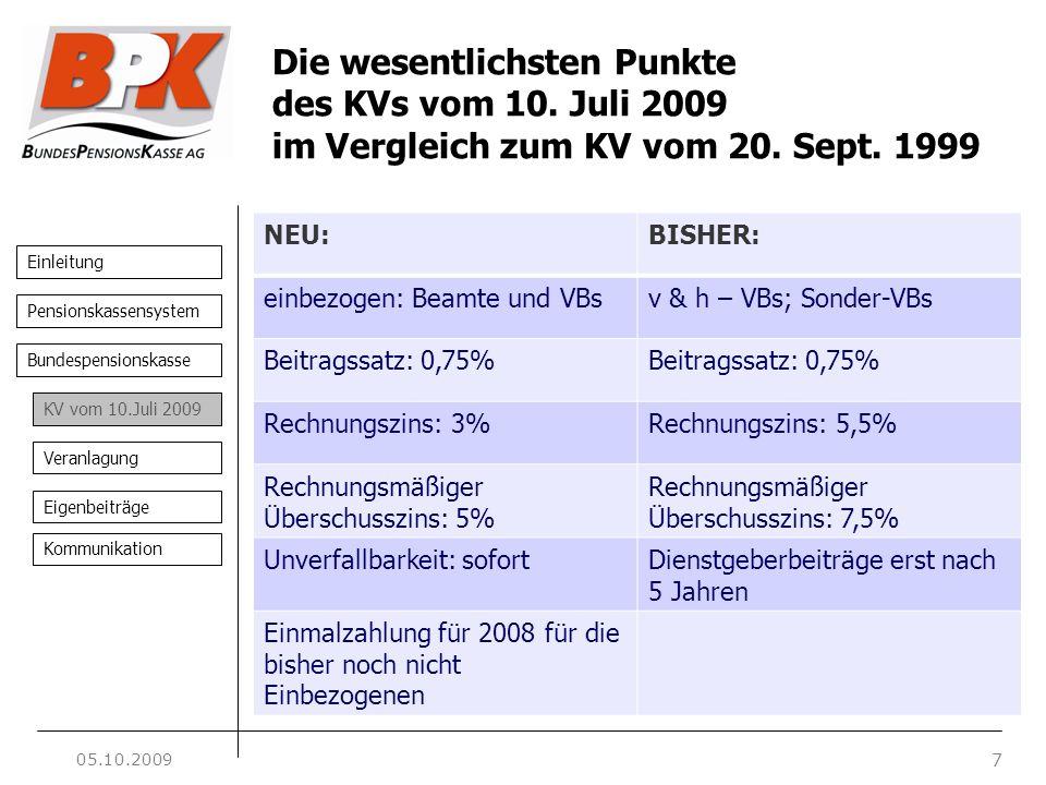 Einleitung 7 Pensionskassensystem Bundespensionskasse KV vom 10.Juli 2009 Veranlagung Eigenbeiträge Kommunikation Die wesentlichsten Punkte des KVs vo