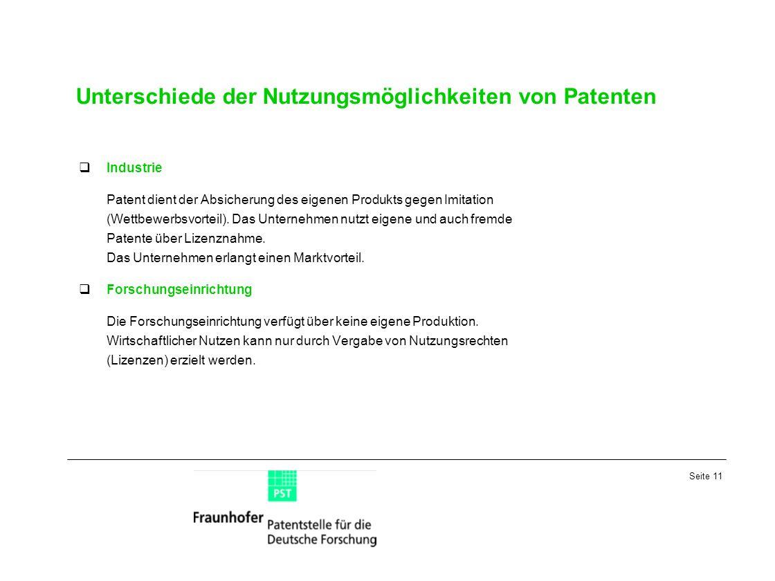 Seite 11 Unterschiede der Nutzungsmöglichkeiten von Patenten Industrie Patent dient der Absicherung des eigenen Produkts gegen Imitation (Wettbewerbsv