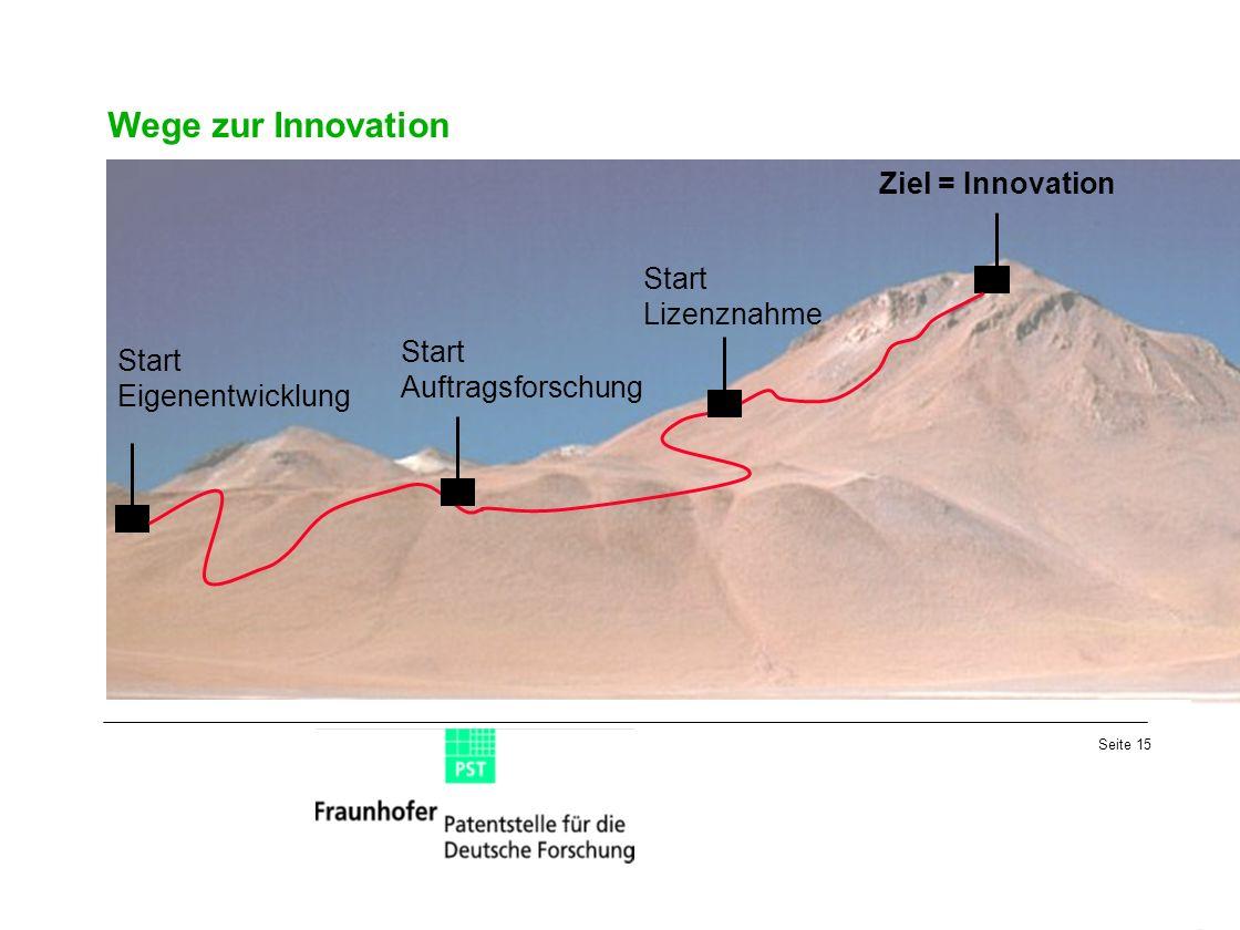 Seite 15 Wege zur Innovation Start Lizenznahme Start Auftragsforschung Ziel = Innovation Start Eigenentwicklung Seite 15