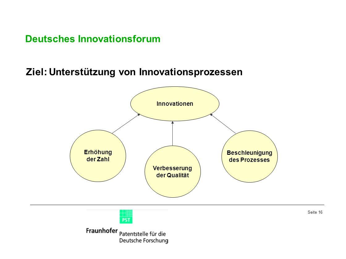 Seite 16 Deutsches Innovationsforum Ziel: Unterstützung von Innovationsprozessen Innovationen Erhöhung der Zahl Verbesserung der Qualität Beschleunigu