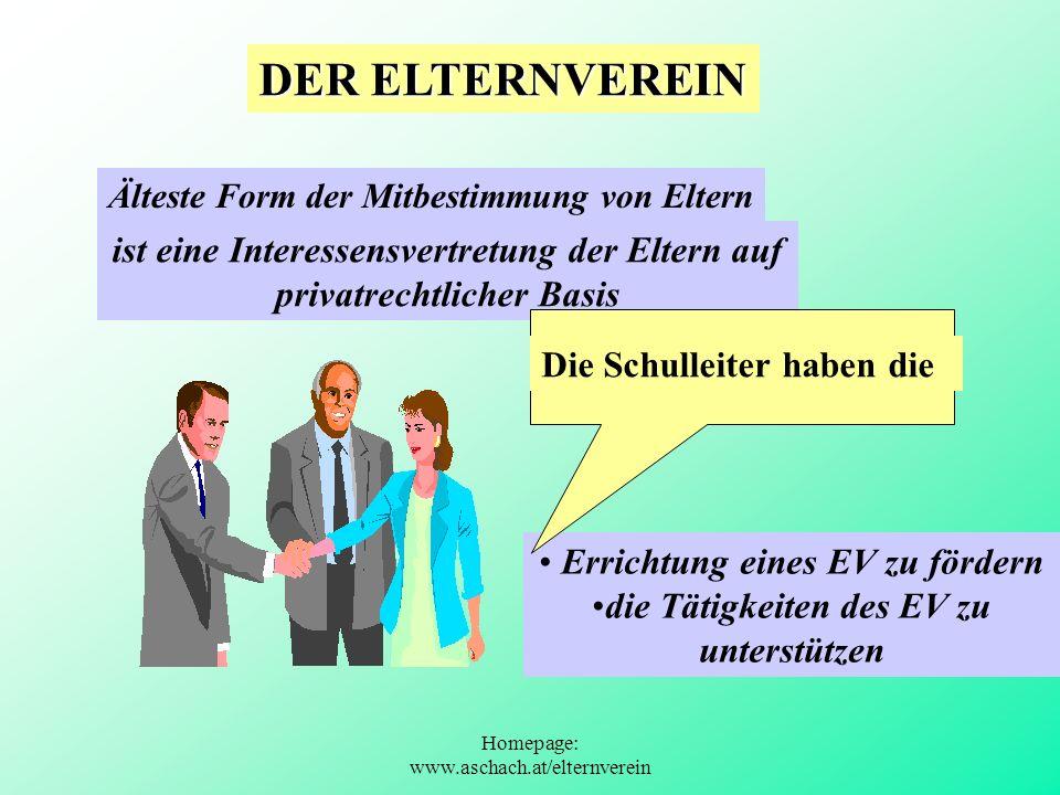 Homepage: www.aschach.at/elternverein DER ELTERNVEREIN Errichtung eines EV zu fördern die Tätigkeiten des EV zu unterstützen ist eine Interessensvertr